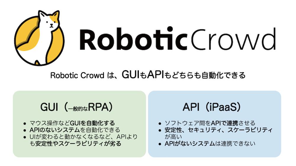 Robotic CrowdはGUIでもAPIでもどちらも区別なく自動化できる